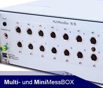 MultiMiniMessbox